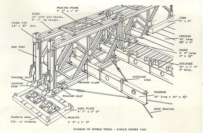 Sir Donalds Bailey Bridge
